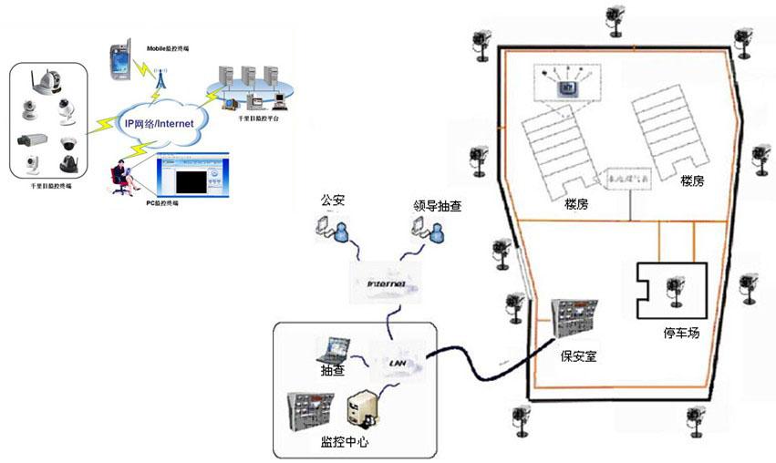 农村别墅结构框架图
